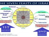 Wrapping John 5, Part 3: Jesus and the Fall Feasts of Israel