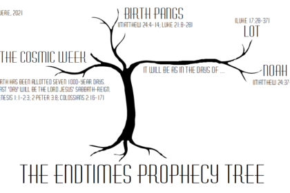 Five-Branch Tree of End-Times Bible Prophecy, Part 4: The Great Falling Away (2 Thessalonians 2:3)