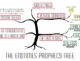 """Wrapping John 5, Part 5: """"Why Do You Not Know How to Interpret the Present Time?"""" (Luke 12:54-56)"""