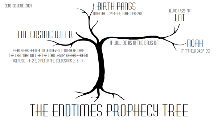 Wrapping John 5, Part 4: The Great Falling Away (2 Thessalonians 2:3)